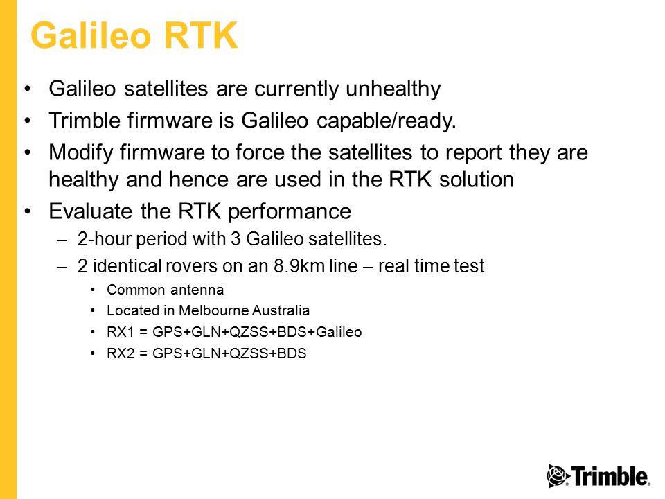 Galileo RTK Galileo satellites are currently unhealthy