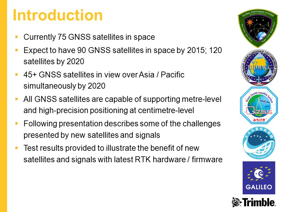 Introduction Currently 75 GNSS satellites in space