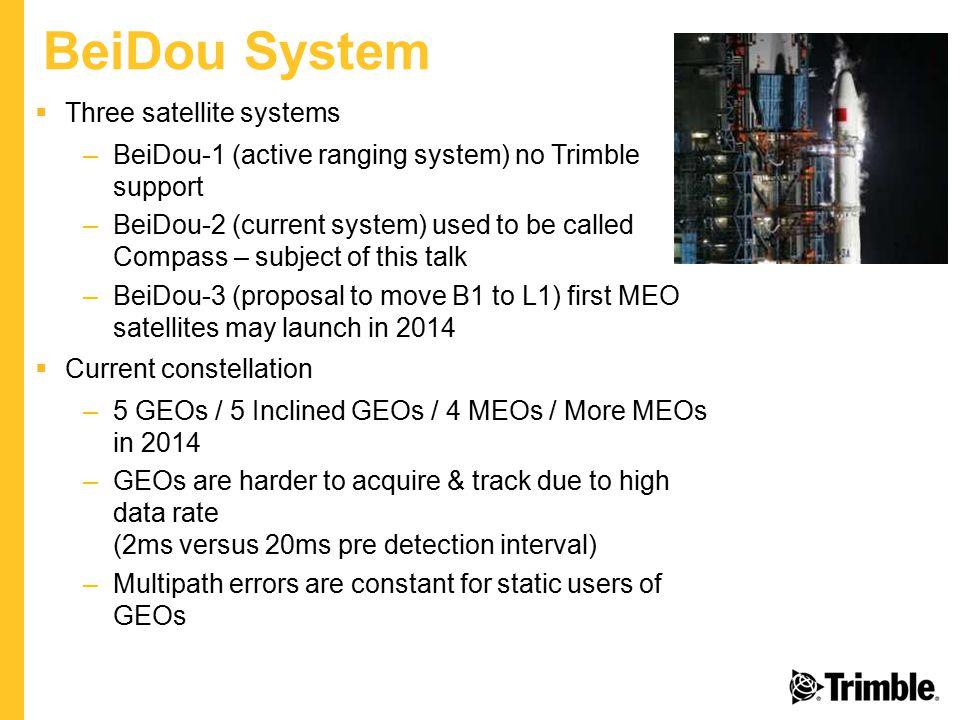 BeiDou System Three satellite systems