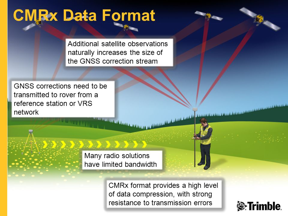 CMRx Data Format Additional satellite observations naturally increases the size of the GNSS correction stream.