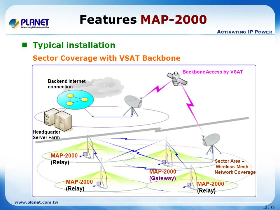 Features MAP-2000 Typical installation