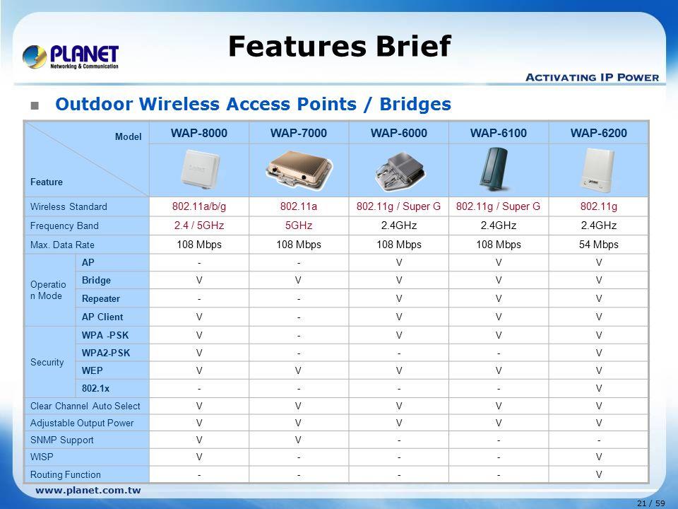 Features Brief Outdoor Wireless Access Points / Bridges WAP-8000