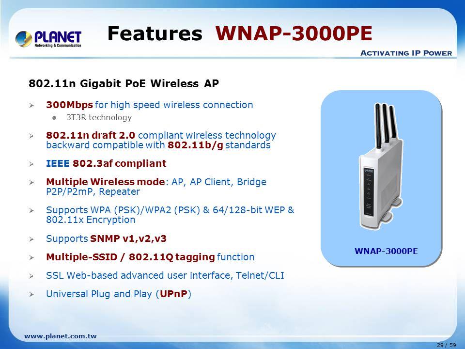 Features WNAP-3000PE 802.11n Gigabit PoE Wireless AP