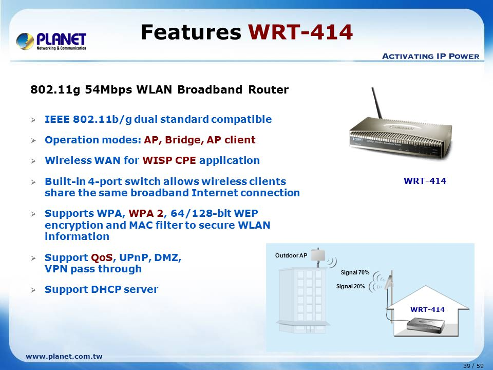 Features WRT-414 802.11g 54Mbps WLAN Broadband Router