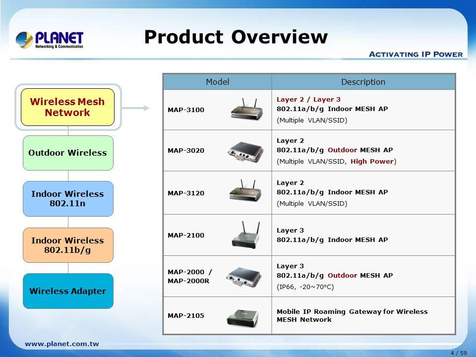 Product Overview Wireless Mesh Network Model Description
