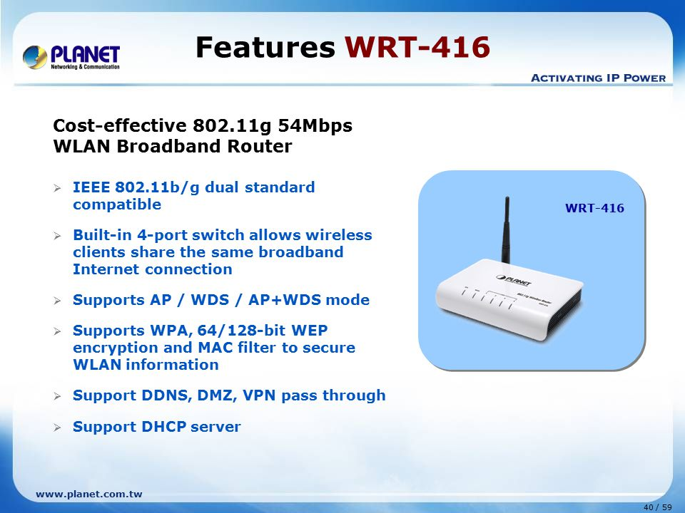 Features WRT-416 Cost-effective 802.11g 54Mbps WLAN Broadband Router