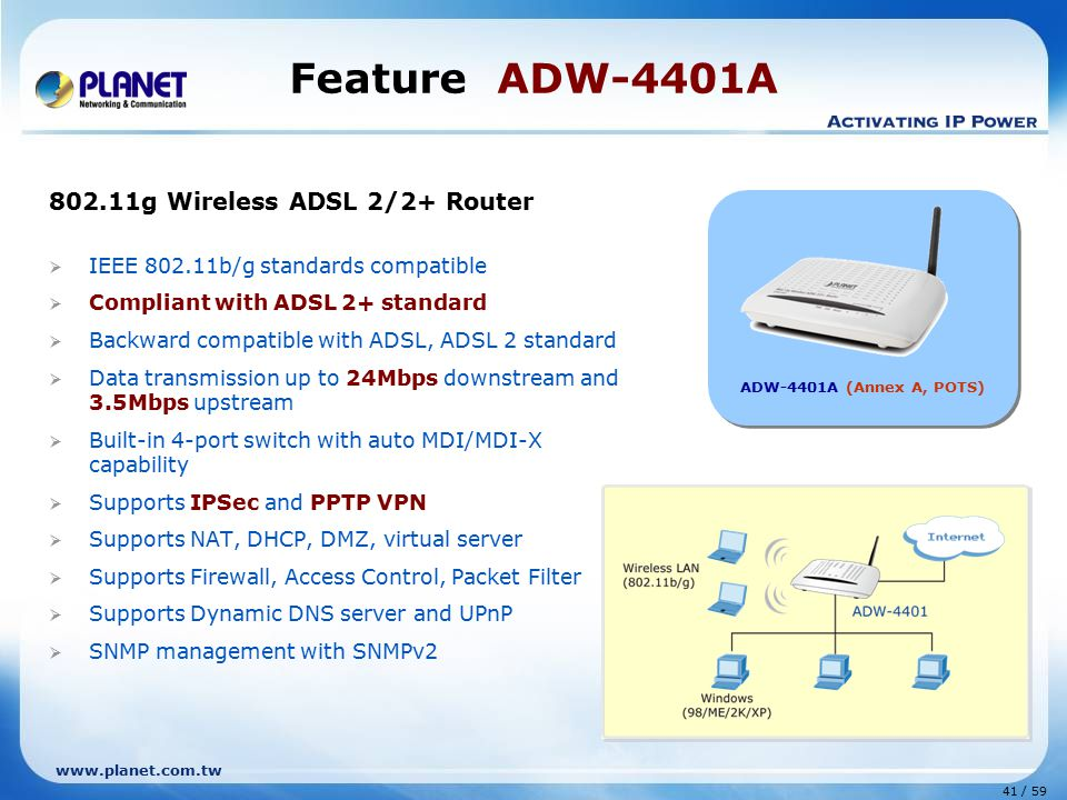Feature ADW-4401A 802.11g Wireless ADSL 2/2+ Router