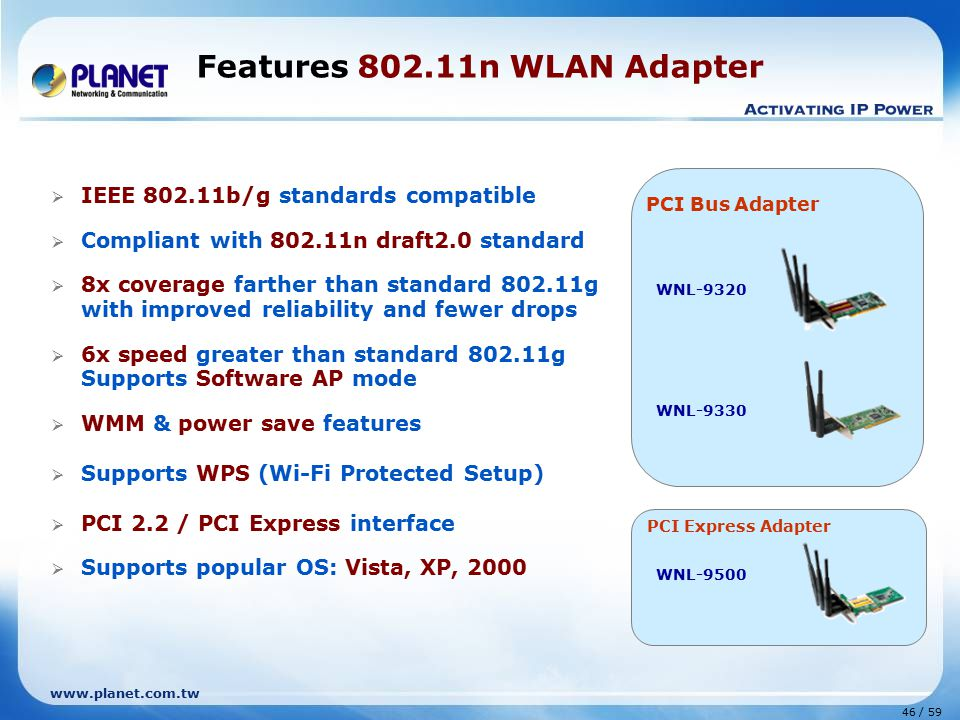 Features 802.11n WLAN Adapter