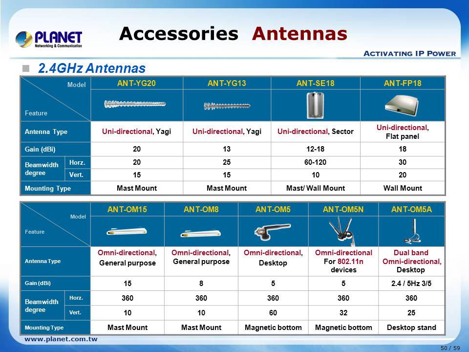 Accessories Antennas 2.4GHz Antennas ANT-YG20 ANT-YG13 ANT-SE18