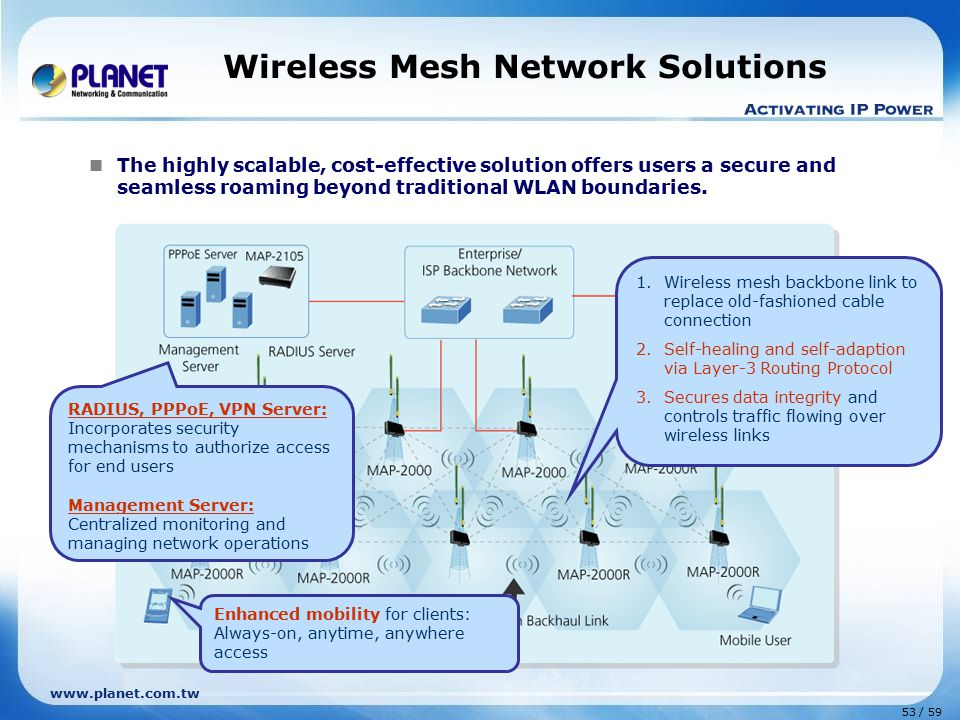Wireless Mesh Network Solutions