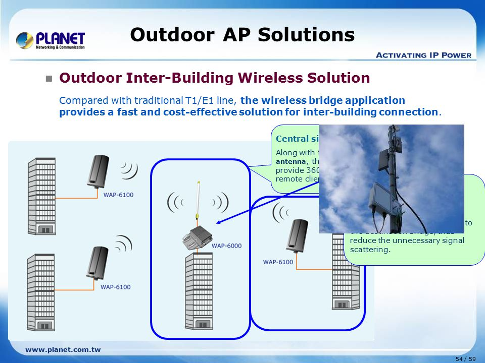 Outdoor AP Solutions Outdoor Inter-Building Wireless Solution