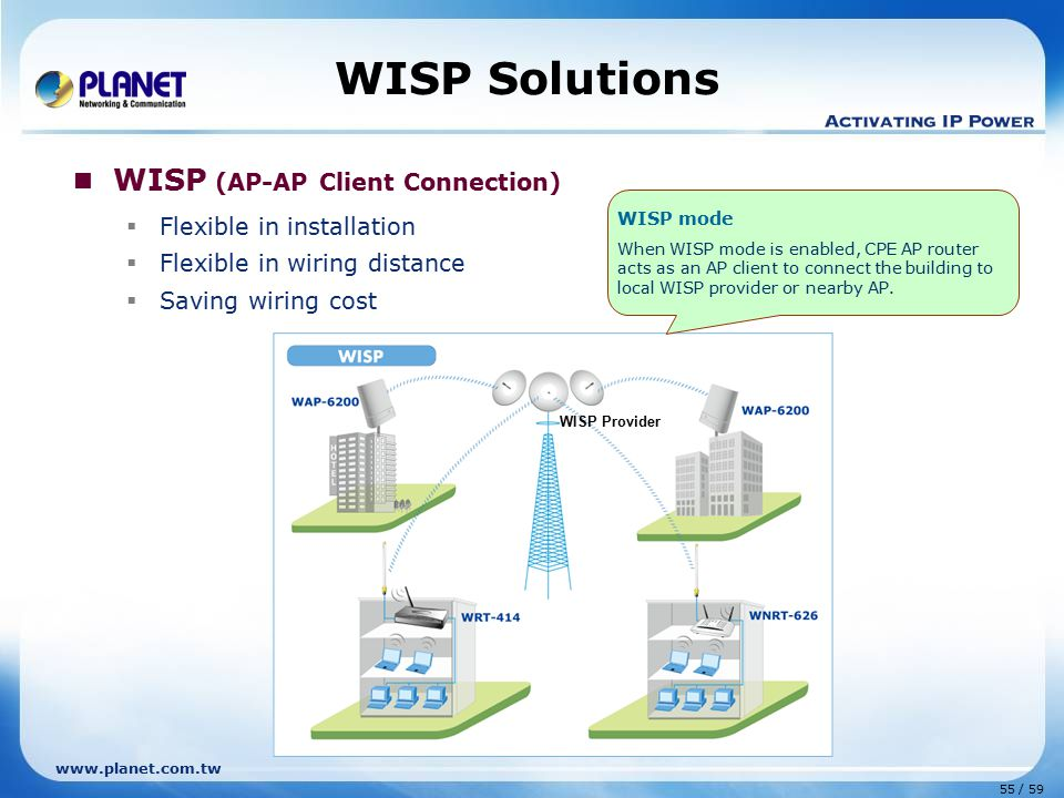 WISP Solutions WISP (AP-AP Client Connection) Flexible in installation