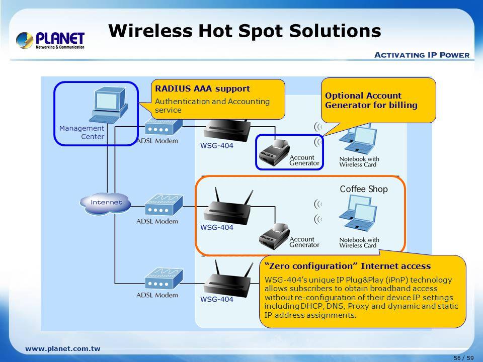 Wireless Hot Spot Solutions