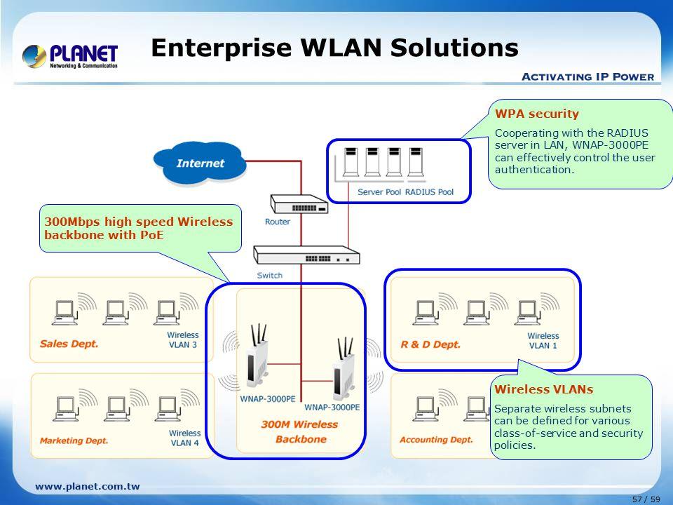 Enterprise WLAN Solutions