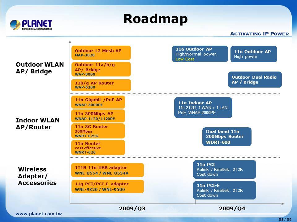 Roadmap Outdoor WLAN AP/ Bridge Indoor WLAN AP/Router