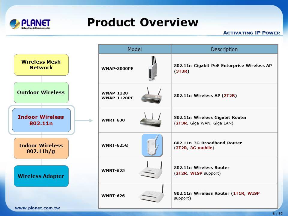 Product Overview Indoor Wireless 802.11n Model Description