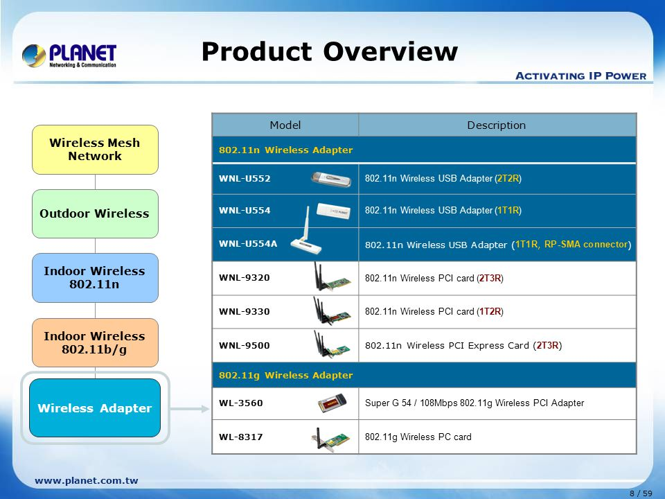 Product Overview Wireless Adapter Wireless Mesh Network