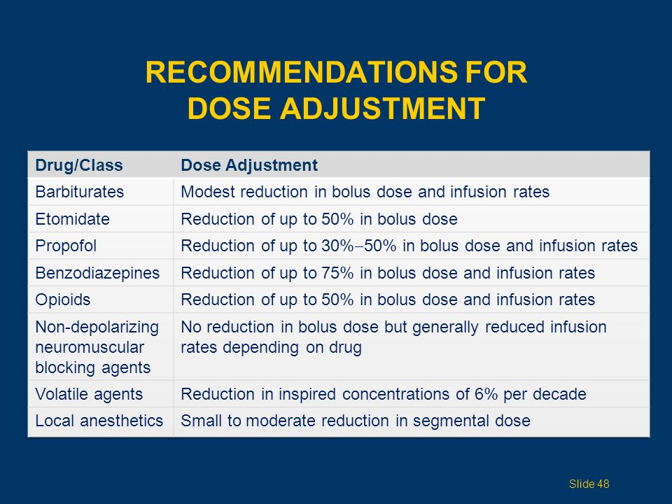 RECOMMENDATIONS FOR DOSE ADJUSTMENT