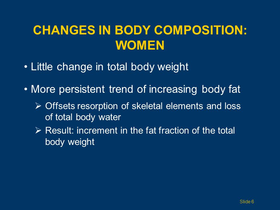 Changes in Body Composition: Women