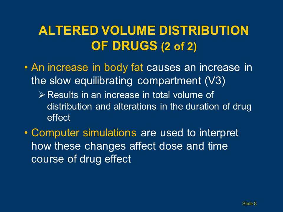 ALTERED VOLUME DISTRIBUTION of Drugs (2 of 2)