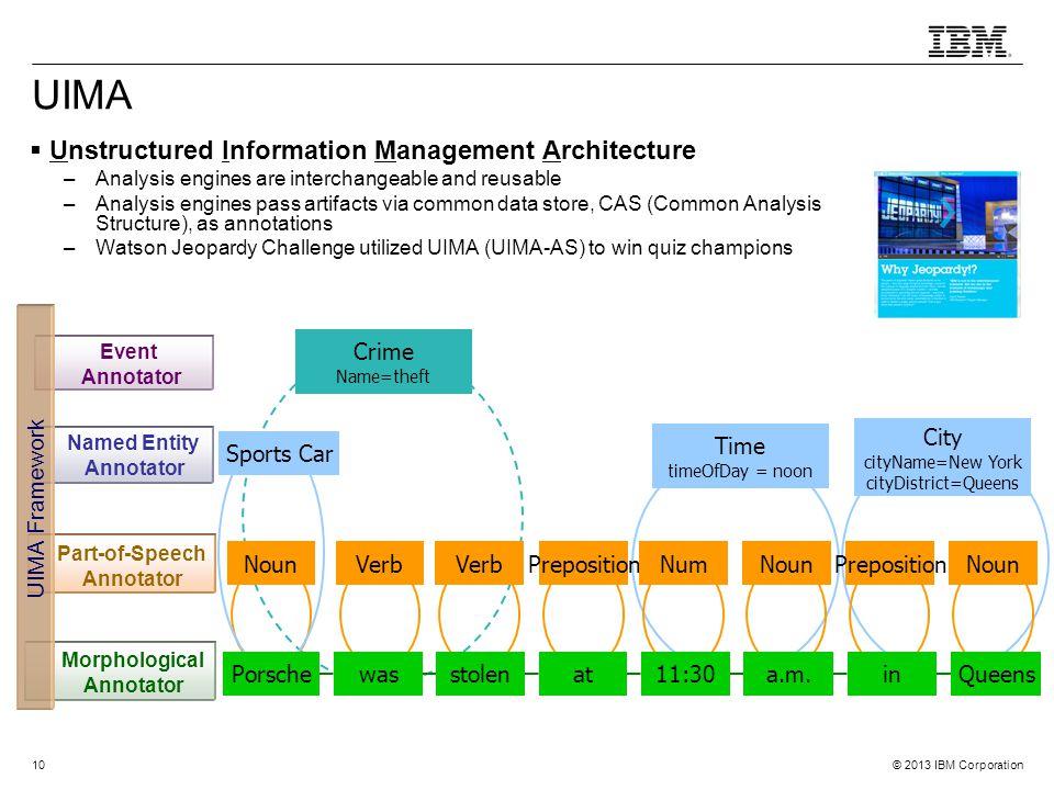 UIMA Unstructured Information Management Architecture Noun Verb