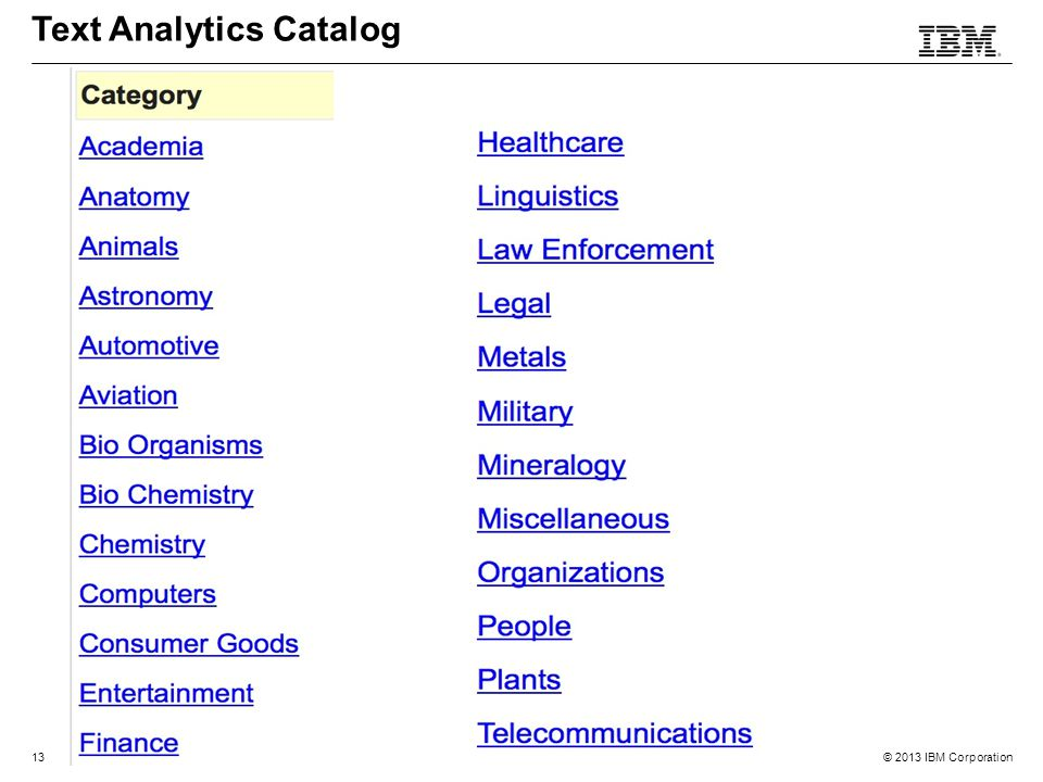 Text Analytics Catalog