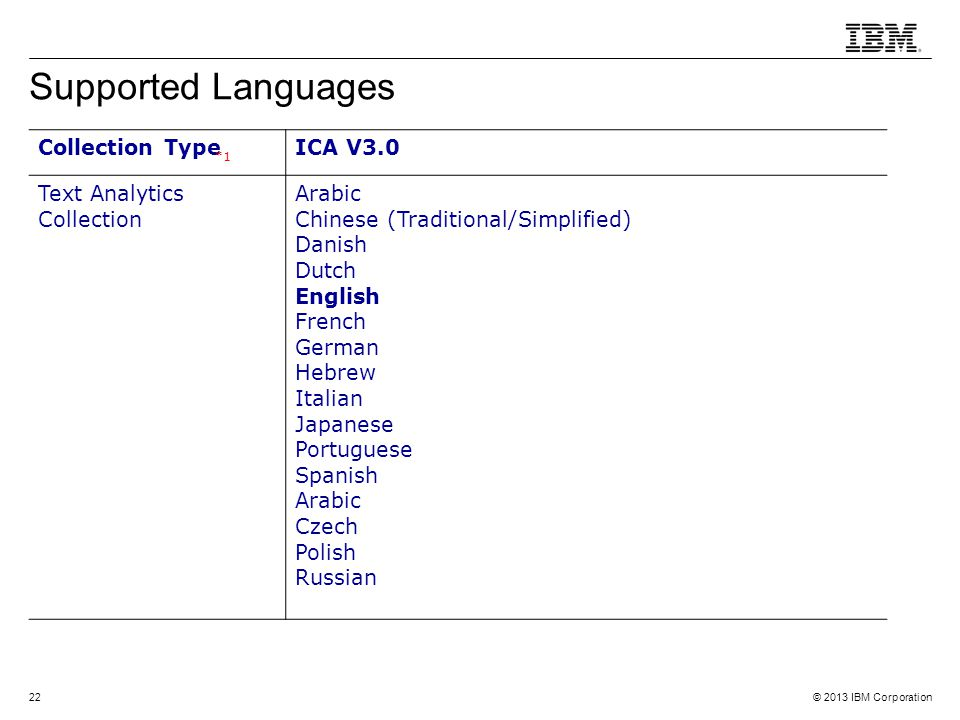 Supported Languages Collection Type ICA V3.0 Text Analytics Collection