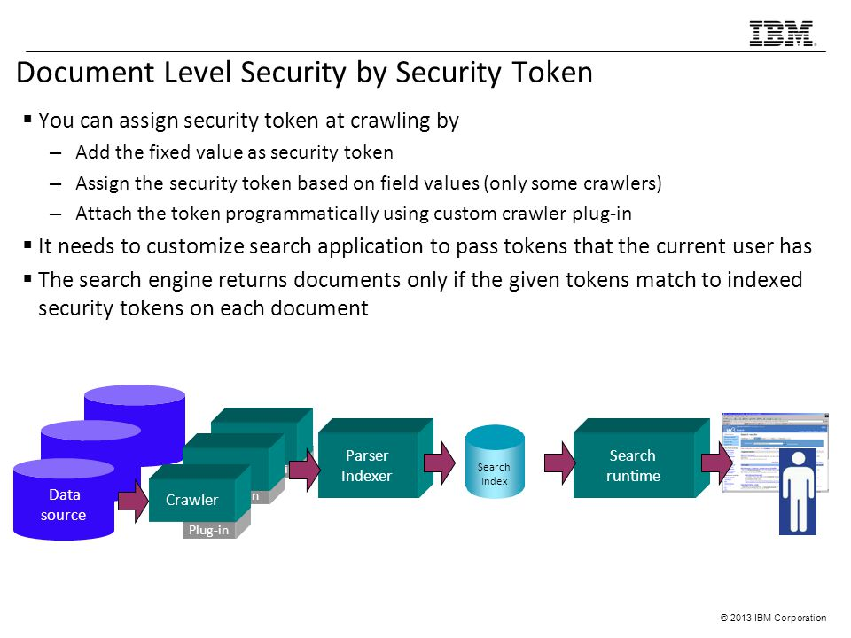 Document Level Security by Security Token