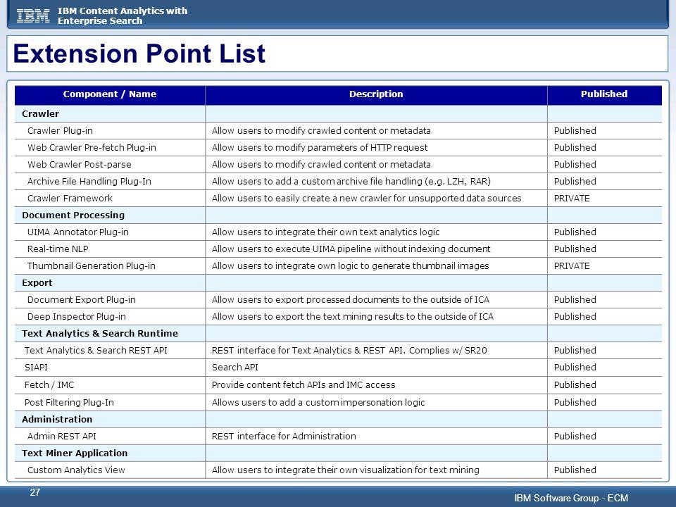 Extension Point List Component / Name Description Published Crawler