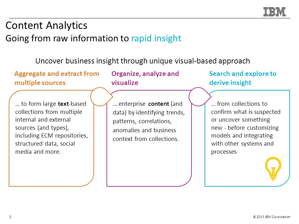 Content Analytics Going from raw information to rapid insight