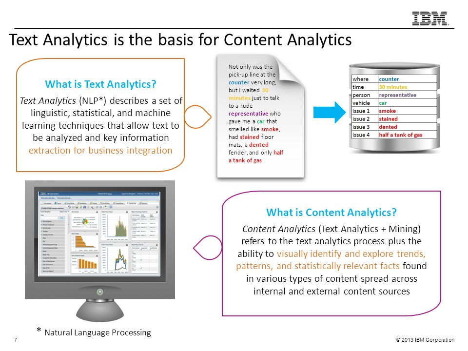 What is Content Analytics