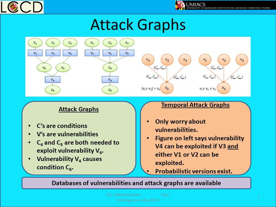 Attack Graphs Temporal Attack Graphs Attack Graphs