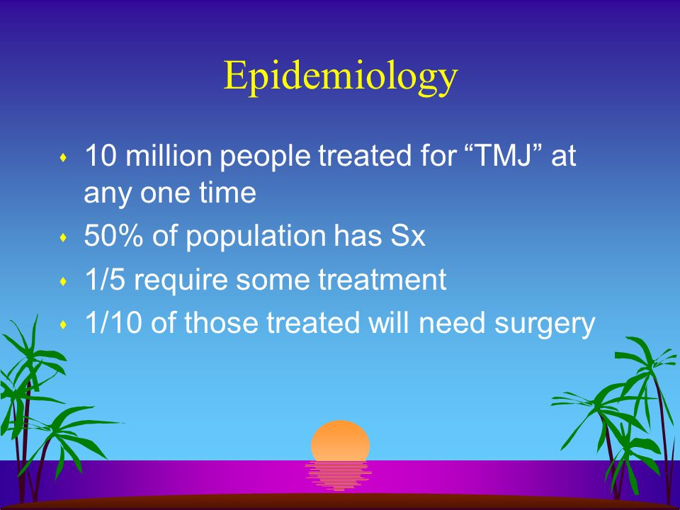 Epidemiology 10 million people treated for TMJ at any one time