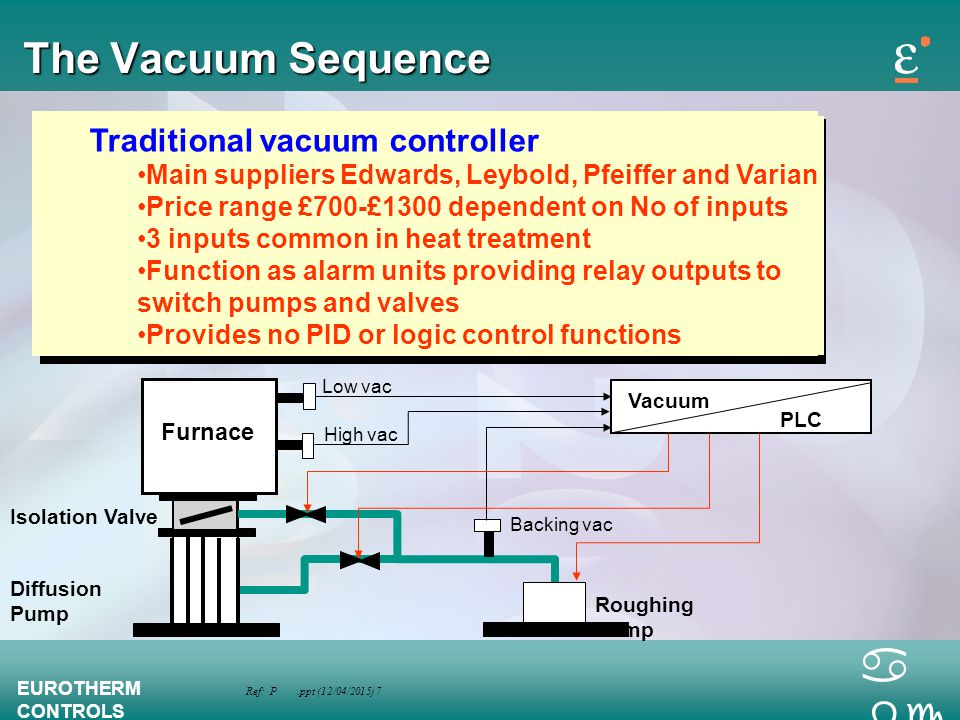 The Vacuum Sequence Traditional vacuum controller