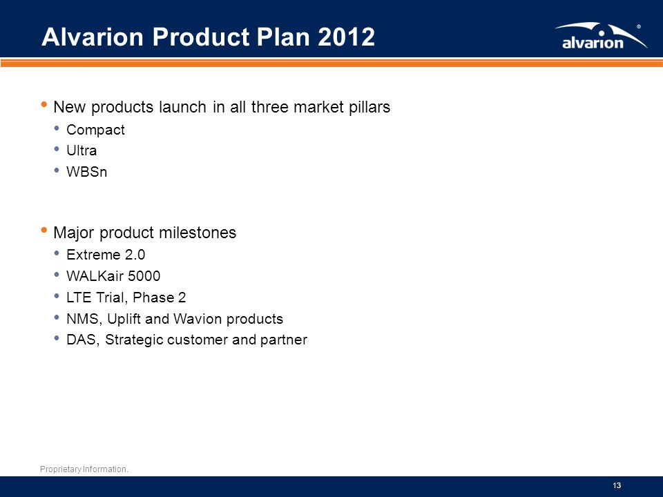 Alvarion Product Plan 2012 New products launch in all three market pillars. Compact. Ultra. WBSn.
