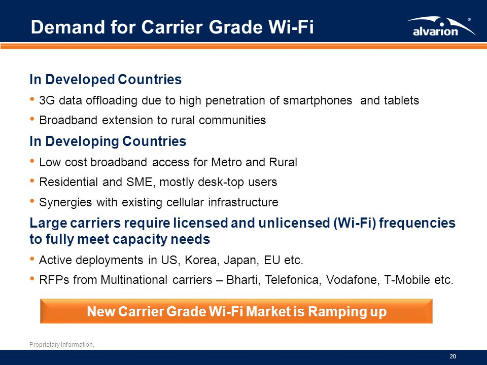 Demand for Carrier Grade Wi-Fi