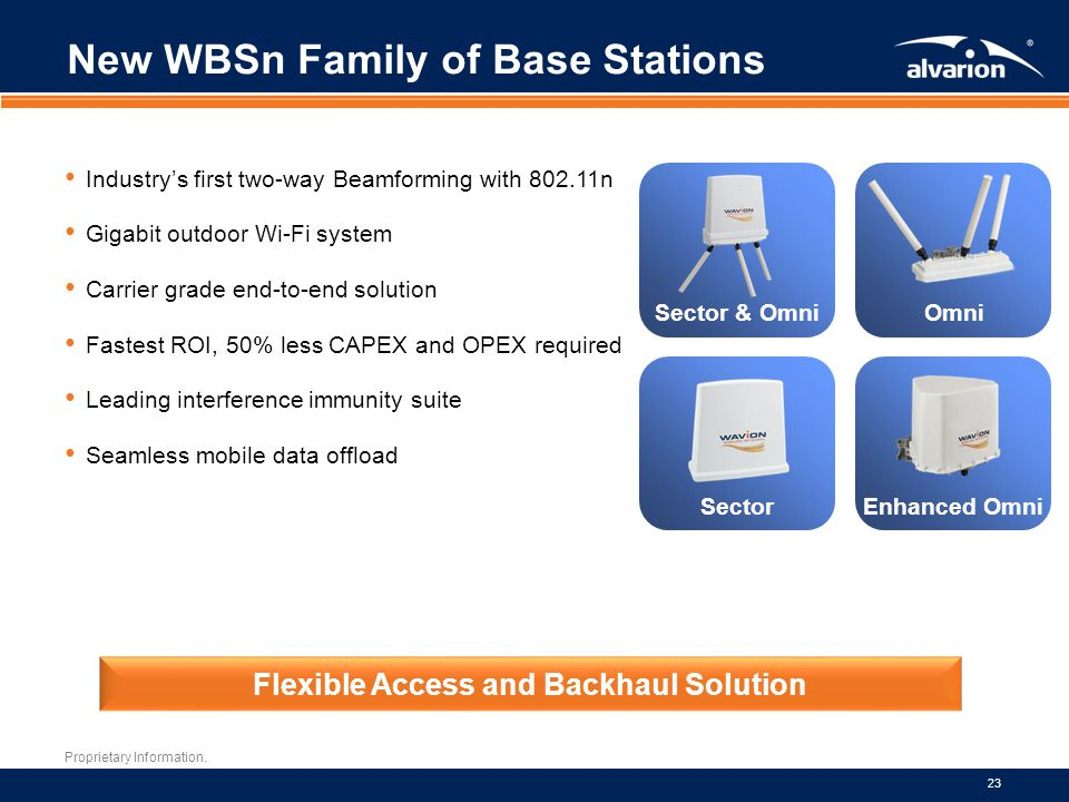 New WBSn Family of Base Stations