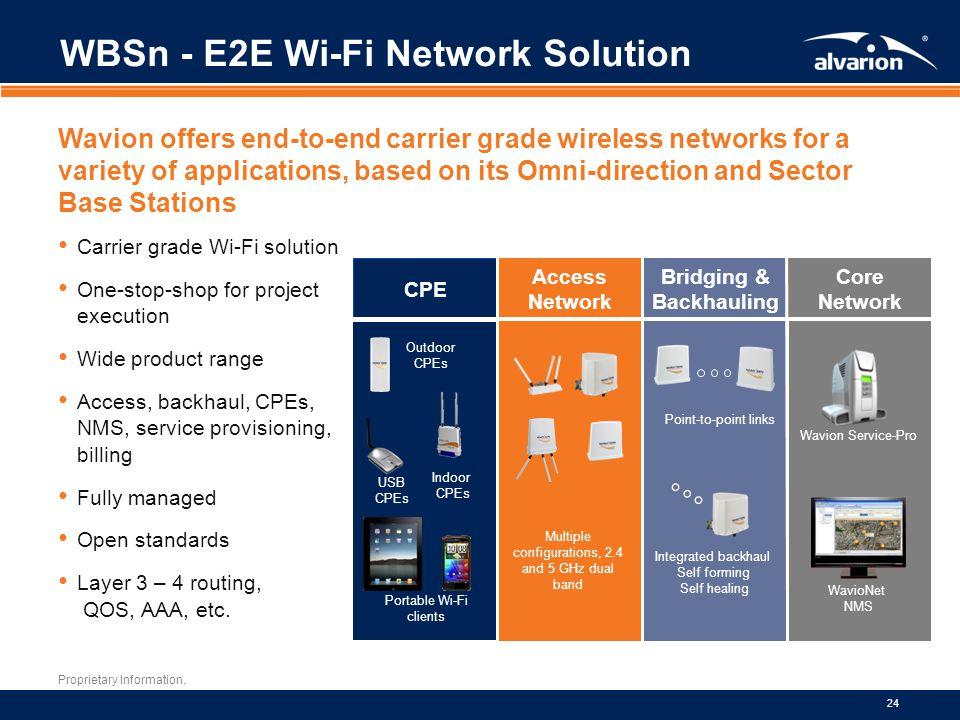 WBSn - E2E Wi-Fi Network Solution