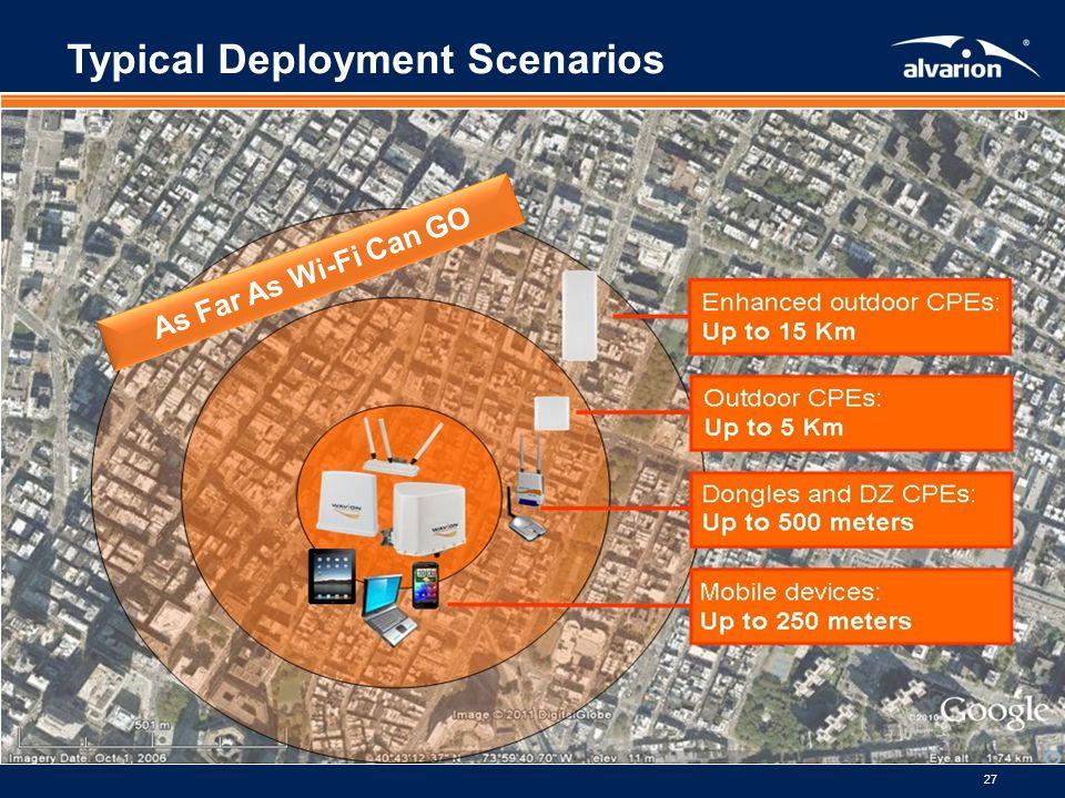 Typical Deployment Scenarios