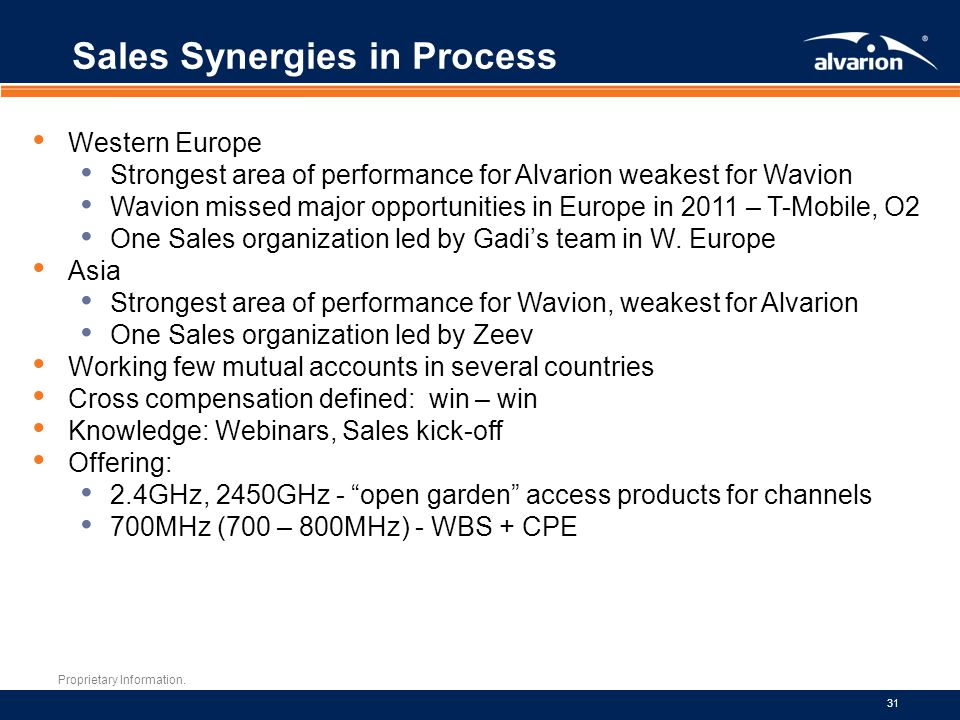 Sales Synergies in Process