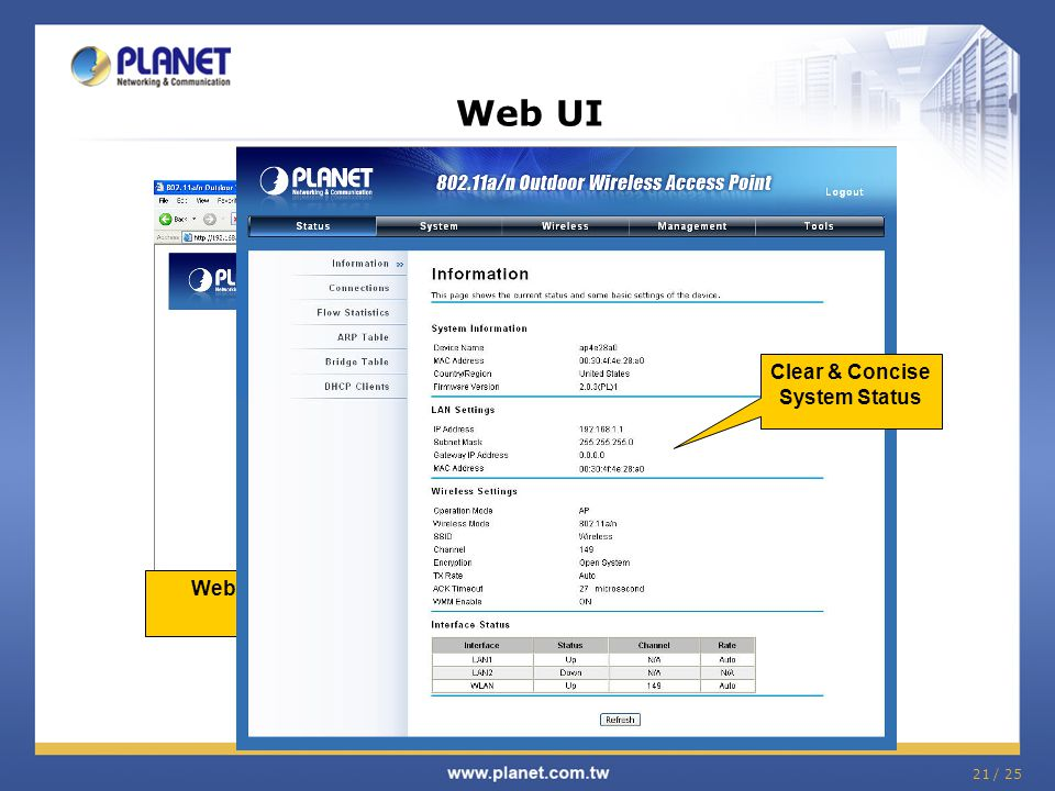 Web UI Clear & Concise System Status Web Login