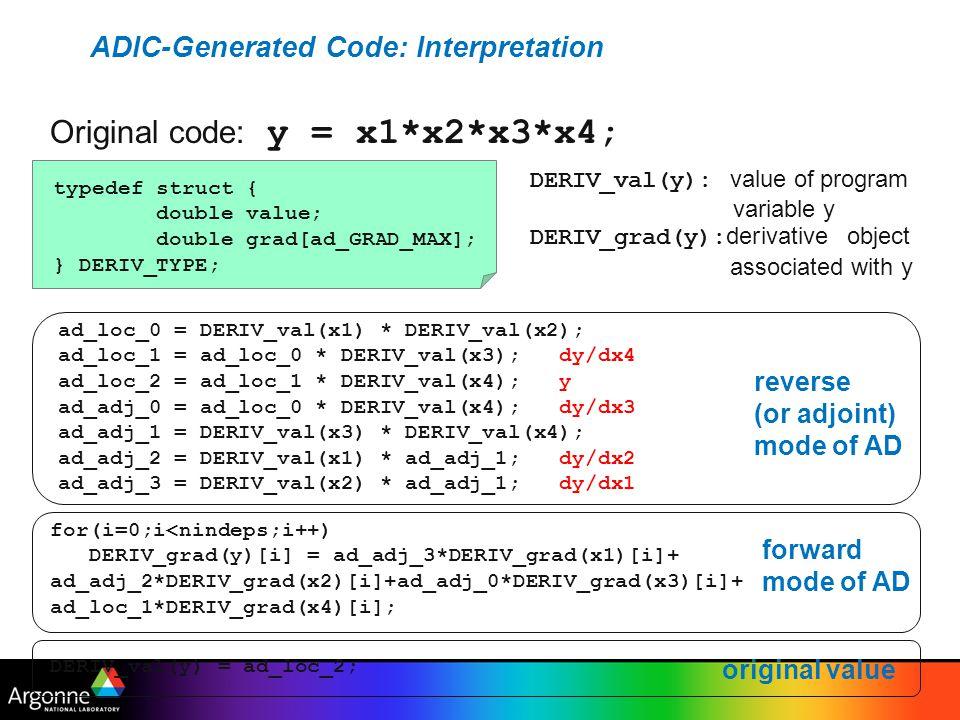 ADIC-Generated Code: Interpretation