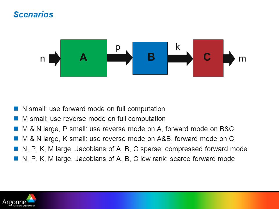 A B C p k n m Scenarios N small: use forward mode on full computation