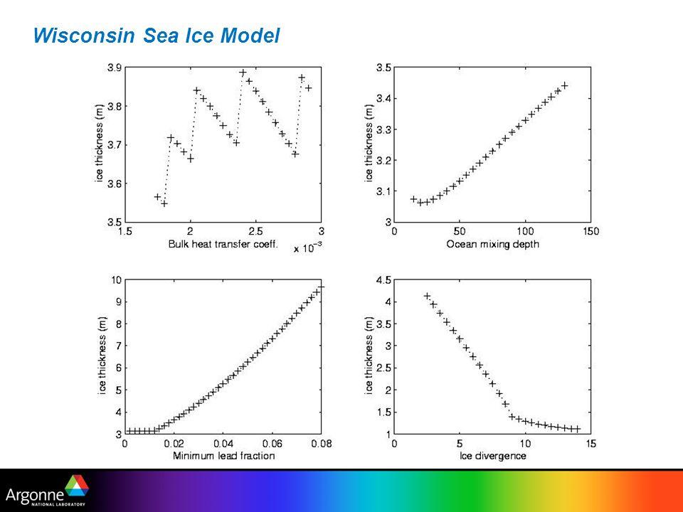 Wisconsin Sea Ice Model