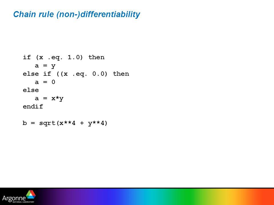 Chain rule (non-)differentiability