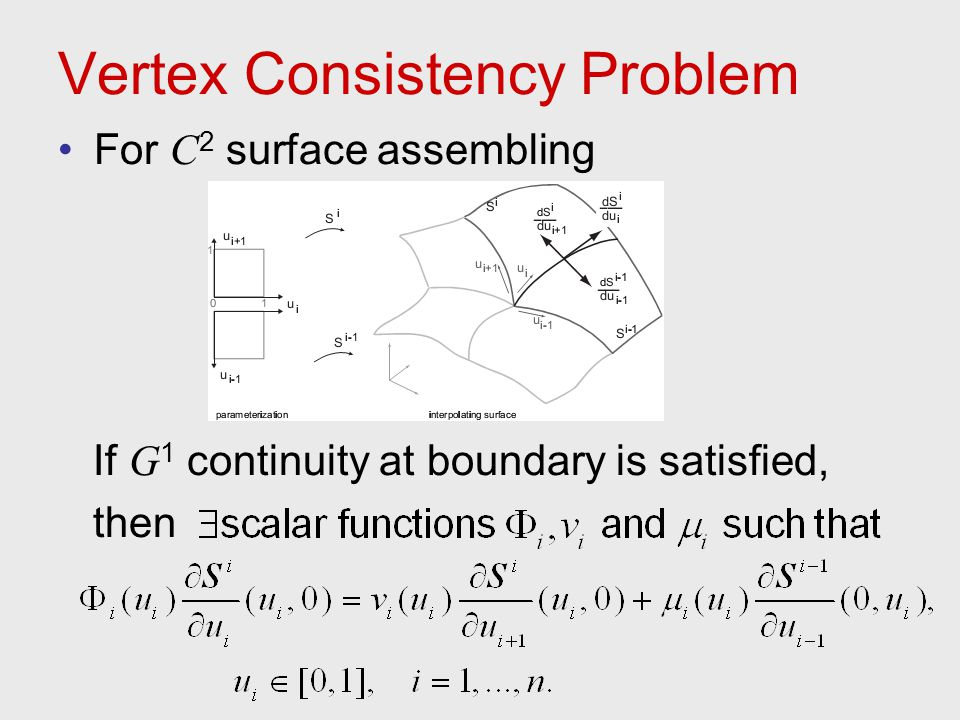 Vertex Consistency Problem