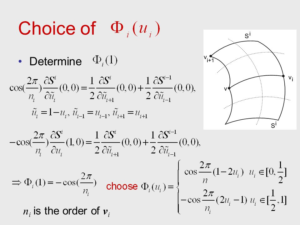 Choice of Determine ni is the order of vi