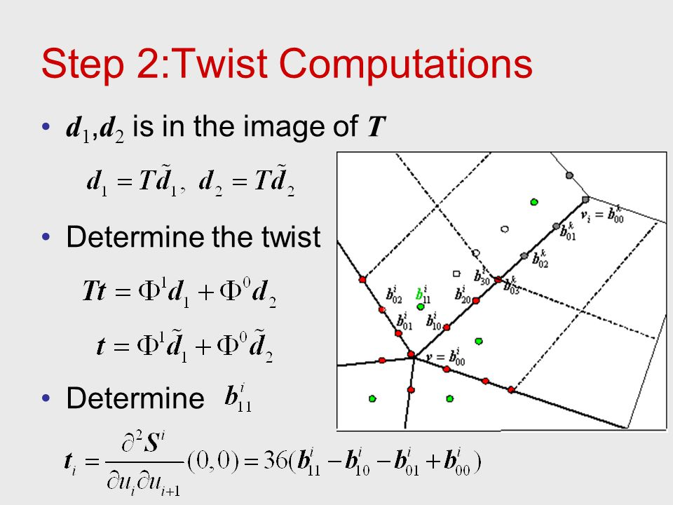 Step 2:Twist Computations