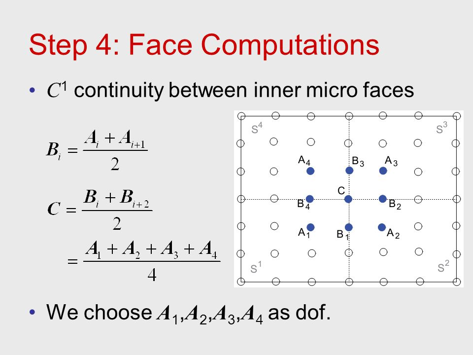 Step 4: Face Computations