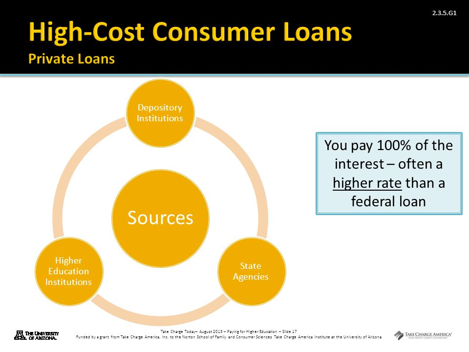 High-Cost Consumer Loans Private Loans